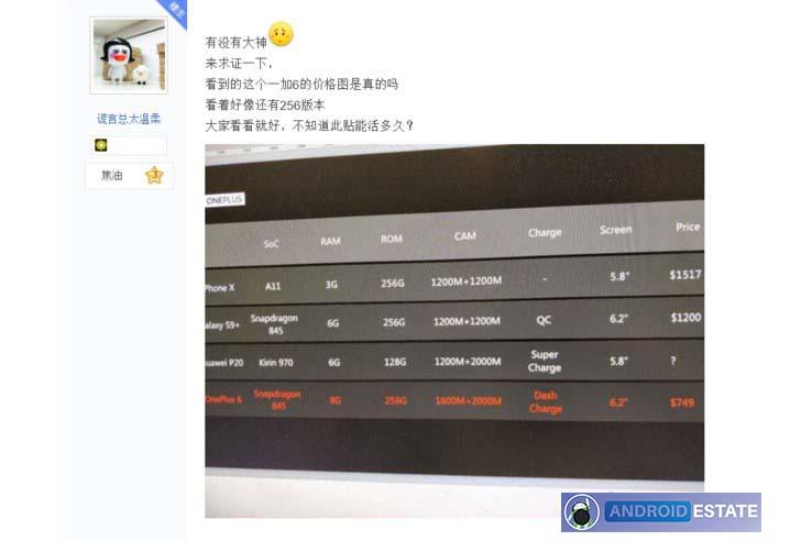 OnePlus 6 price